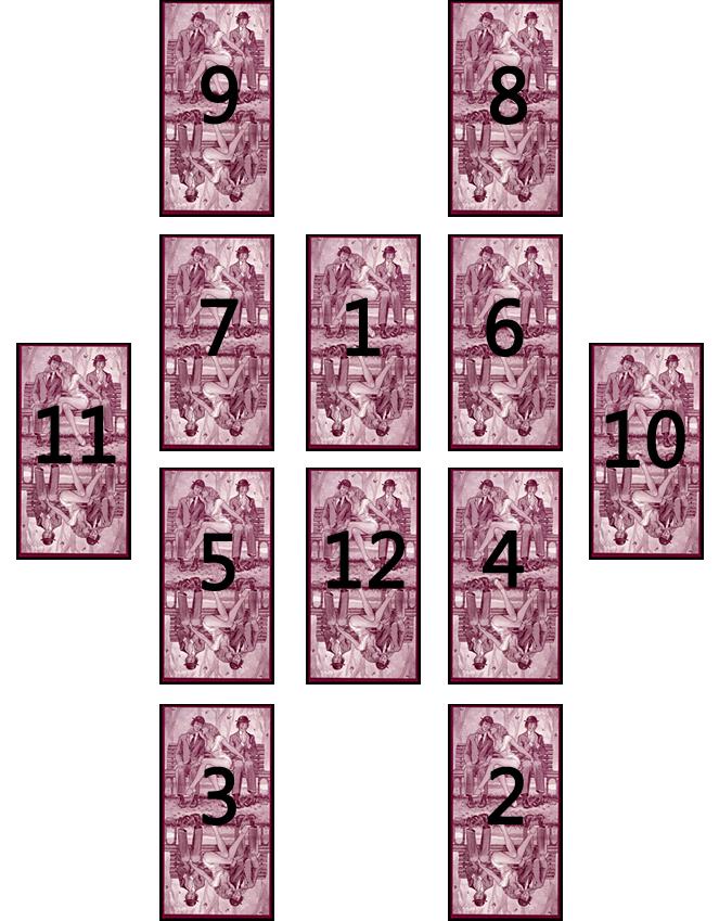 схема расклада на отношения на картах таро